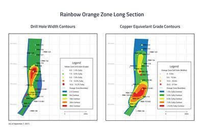 Rainbow Deposit Orange Zone Grade/Width Contour  Long Section (CNW Group/Callinex Mines Inc.)