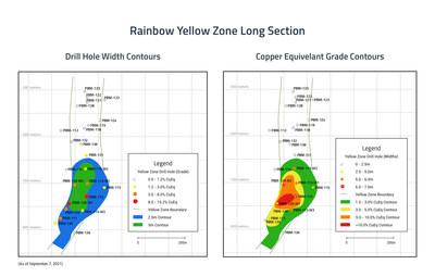 Rainbow Deposit Yellow Zone Grade/Width Contour  Long Section (CNW Group/Callinex Mines Inc.)