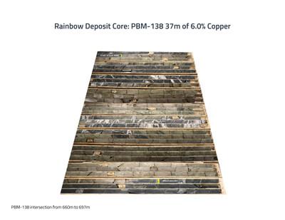 Rainbow Deposit Core Photo: PBM-138 37m of 6% Copper (CNW Group/Callinex Mines Inc.)
