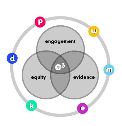 """Turning's formula for effective hybrid learning is built on three """"e""""s of Equity, Evidence, and Engagement"""