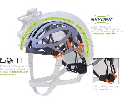 SKYDEX and ArmorSource Partner on Helmet Technology Innovation to Protect Military and Law Enforcement Communities