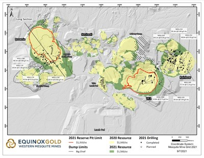Figure 1: Mineral Resource and Mineral Reserve Map of Mesquite Mine with 2021 Drilling (CNW Group/Equinox Gold Corp.)