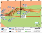 GoGold Drills 1,127 g/t AgEq over 8.1m within 82.9m of 265 g/t...