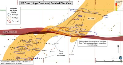 Figure 3: Detailed plan of Hinge Zone Fault showing east-west continuity of higher-grade gold mineralization. (CNW Group/Trillium Gold Mines Inc.)