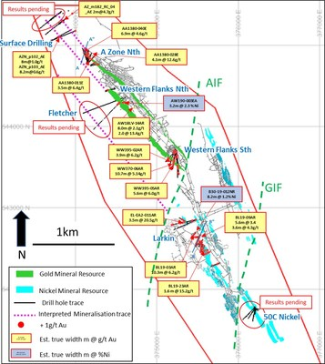 Figure 1: Plan view of Beta Hunt showing recent drill traces and significant gold and nickel intersections (CNW Group/Karora Resources Inc.)