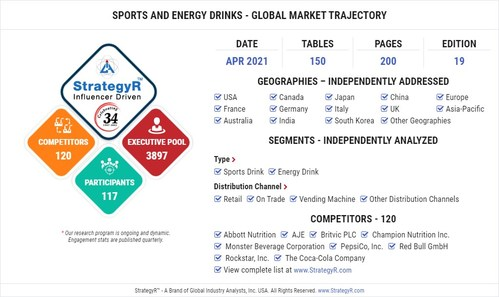 Global Sports and Energy Drinks Market