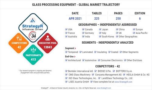 Glass Processing Equipment