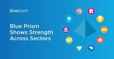 Blue Prism Shows Strength Across Sectors