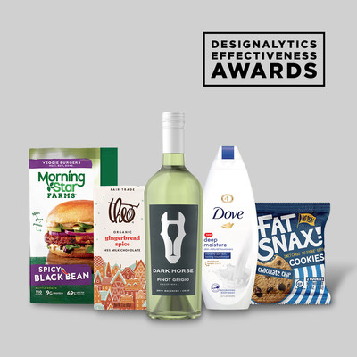 Designalytics second-annual Effectiveness Awards recognize the power of strong packaging design and its impact on driving double-digit sales growth for these fast-moving consumer brands