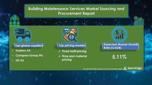 Building Maintenance Services Market Procurement Research Report