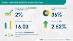 Fume Hood Monitors Market 2021-2025 | Analyzing Growth in...