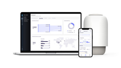 Palo Alto Networks Introduces Okyo Garde — Enterprise-Grade Cybersecurity for Work-From-Home Employees and Small Businesses. Okyo Garde delivers cybersecurity with consumer simplicity to remote workers' homes and small businesses through a premium mesh-enabled Wi-Fi system