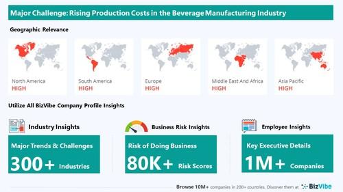 Snapshot of key challenge impacting BizVibe's beverage manufacturing industry group.
