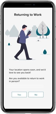 These short surveys are designed to gauge employee sentiment about coming back to the workplace, determine employee availability, and create informed in-office schedules.