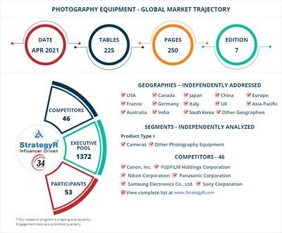 Global Photography Equipment Market
