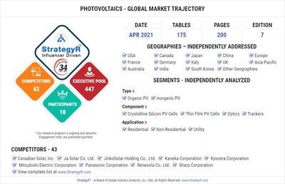 Global Photovoltaics Market