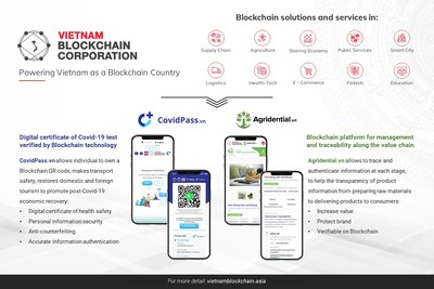 Vietnam Blockchain Corporation raises funds to take its blockchain solutions global