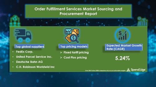 Order Fulfillment Services Market Procurement Research Report