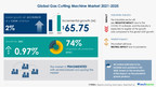 $ 65 Mn growth in Global Gas Cutting Machine Market 2021-2025 | Analyzing Growth in Industrial Machinery Industry | 17,000+ Technavio Research Reports