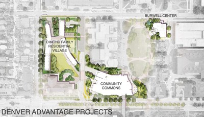 All three of the new University of Denver buildings were envisioned as a part of the university's Denver Advantage Plan, a framework plan and multiphase construction effort designed to fuel the collaborative relationships proven to help students succeed.