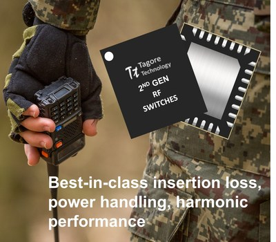 RF Switch with Best-in-class Insertion Loss, Power Handling and Harmonic Performance