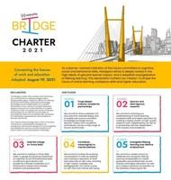 Harappa Bridge Charter 2021