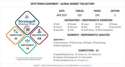 Global Sputtering Equipment Market