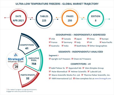 Global Market for Ultra-Low Temperature Freezers