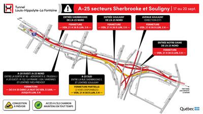 Fermetures de l'autoroute 25 secteurs Sherbrooke et Souligny (Groupe CNW/Ministère des Transports)