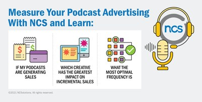 Measure Your Podcast Advertising With NCS and Learn