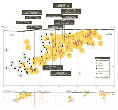 Figure 2. Keats Long Section (CNW Group/New Found Gold Corp.)