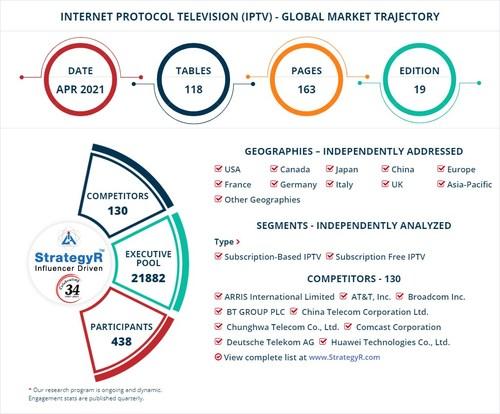 Internet Protocol Television (iPTV)