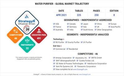 Global Water Purifier Market