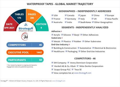 Waterproof Tapes