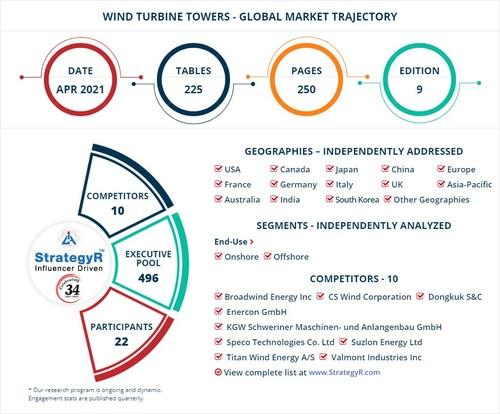 Wind Turbine Towers