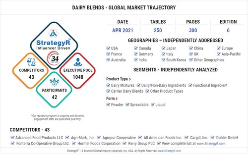 Dairy Blends