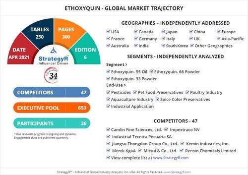 Global Ethoxyquin Market