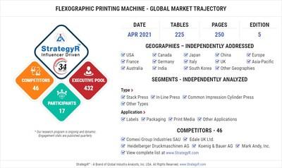 Flexographic Printing Machine Market