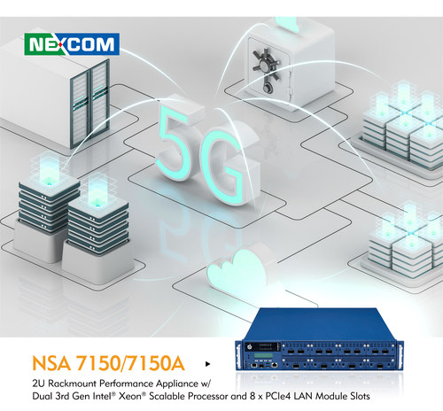 NEXCOM's NSA 7150 is a powerful and multi-purpose networking appliance, to be deployed on any stage of 5G architecture. With a certain configuration of LAN modules, only one single appliance of NSA 7150 can simulate RU+DU+CU equipment at the same time, saving space and budget. Powered by 3rd Gen Intel® Xeon® Scalable processors, NSA 7150 features improved performance and enhanced security.