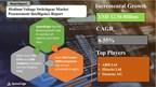 Global Medium Voltage Switchgear Market Procurement Intelligence Report with COVID-19 Impact Analysis   SpendEdge
