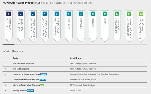 Wolters Kluwer Expands Practical Insights Topic Module for Kluwer Arbitration Practice Plus