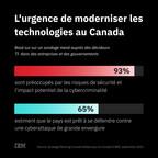 Sondage d'IBM Canada : Plus de 9 responsables technologiques sur 10 sont préoccupés par la cybercriminalité et les risques de sécurité au niveau gouvernemental