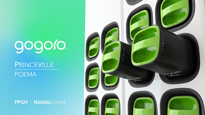 GOGORO, A TECHNOLOGY LEADER IN URBAN ELECTRIC MOBILITY AND BATTERY SWAPPING, TO LIST ON NASDAQ THROUGH A MERGER WITH POEMA GLOBAL HOLDINGS CORP. (PRNewsfoto/Gogoro)