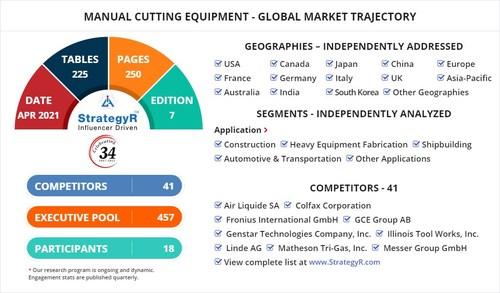 Global Manual Cutting Equipment Market