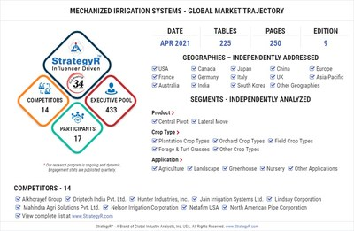 Mechanized Irrigation Systems
