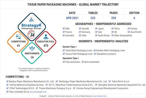 World Tissue Paper Packaging Machines Market