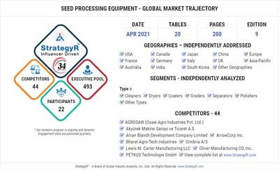World Seed Processing Equipment Market