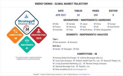 World Energy Drinks Market