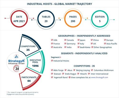 Global Industrial Hoists Market