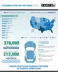 CARFAX: As Many As 212,000 Vehicles Damaged By Hurricane Ida